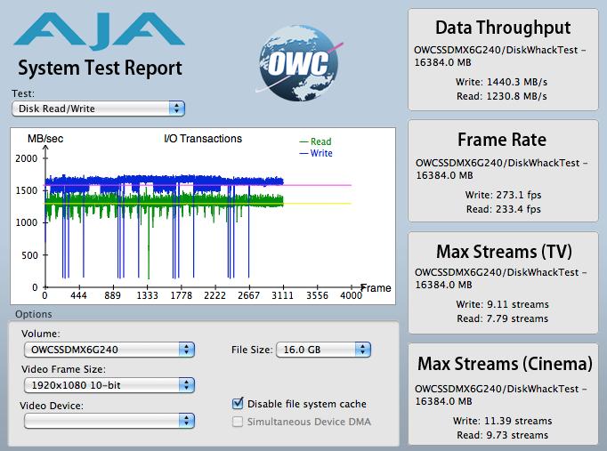MAXPower SATA RAID Test: Aja Test Suite