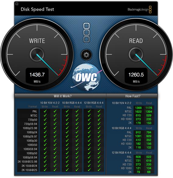 MAXPower SATA RAID Test: Blackmagic Disk Speed Test