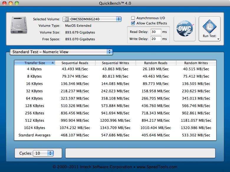 MAXPower SATA RAID Test: QuickBench, Standard