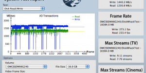 MAXPower SATA RAID Test: Aja Test Suite