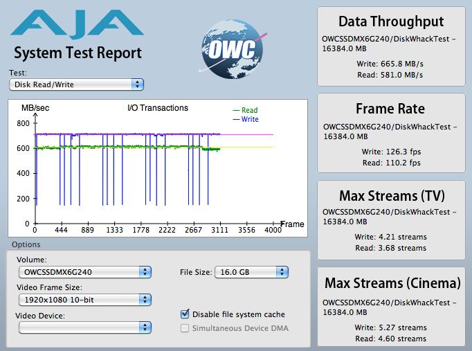 Stock SATA RAID Test: Aja Test Suite