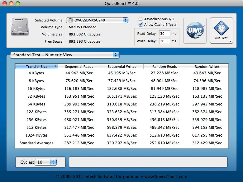 Stock SATA RAID Test: QuickBench, Standard