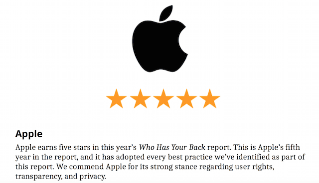 EFF Five-Star to Apple
