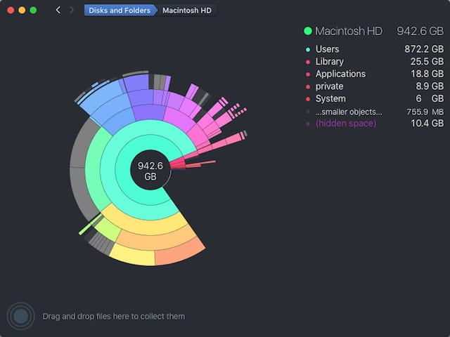 DaisyDisk at work