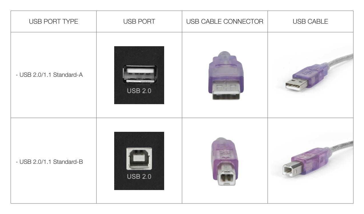 USB_LgRow 1_1.1_2.0
