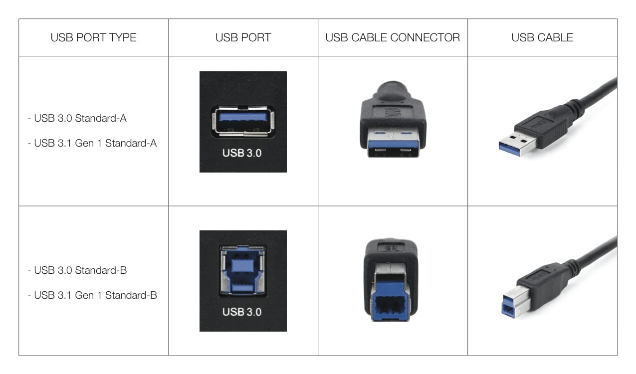 Tech 101 the history of usb it s not quite as simple as - Is usb 3 0 compatible with a usb 2 0 port ...