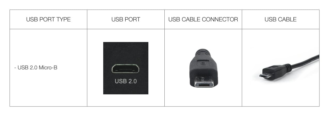 USB_SmRow 1