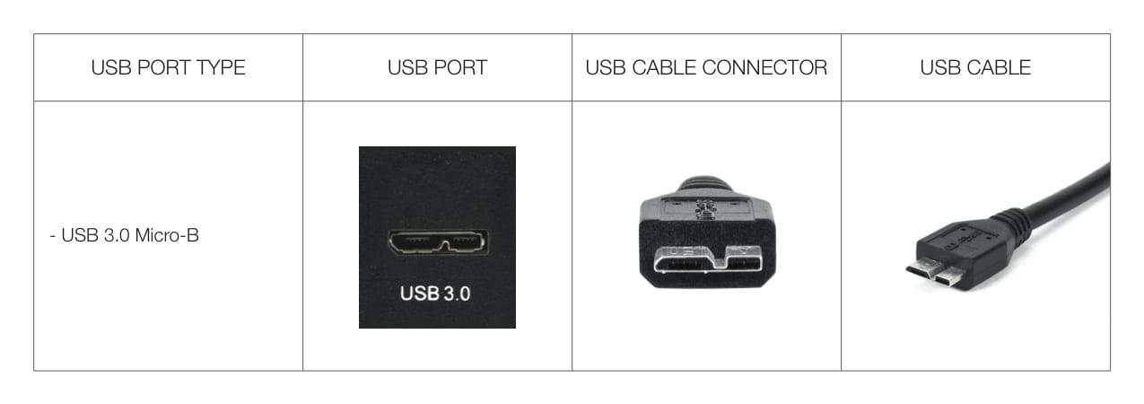 USB_SmRow 2_MicroB