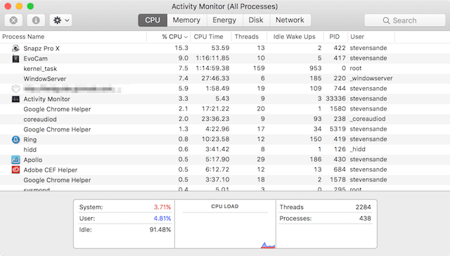 Activity Monitor, showing CPU usage by app or process