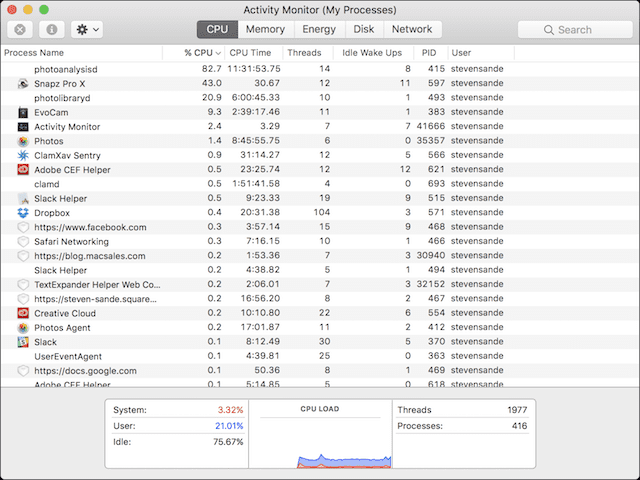 Activity Monitor showing the %CPU utilization for all running processes
