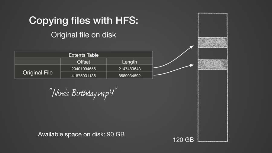 Using APFS On HDDs     And Why You Might Not Want To