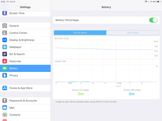 New battery power charts show how usage varies over time
