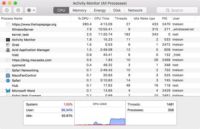 how to read mac activity monitor cpu