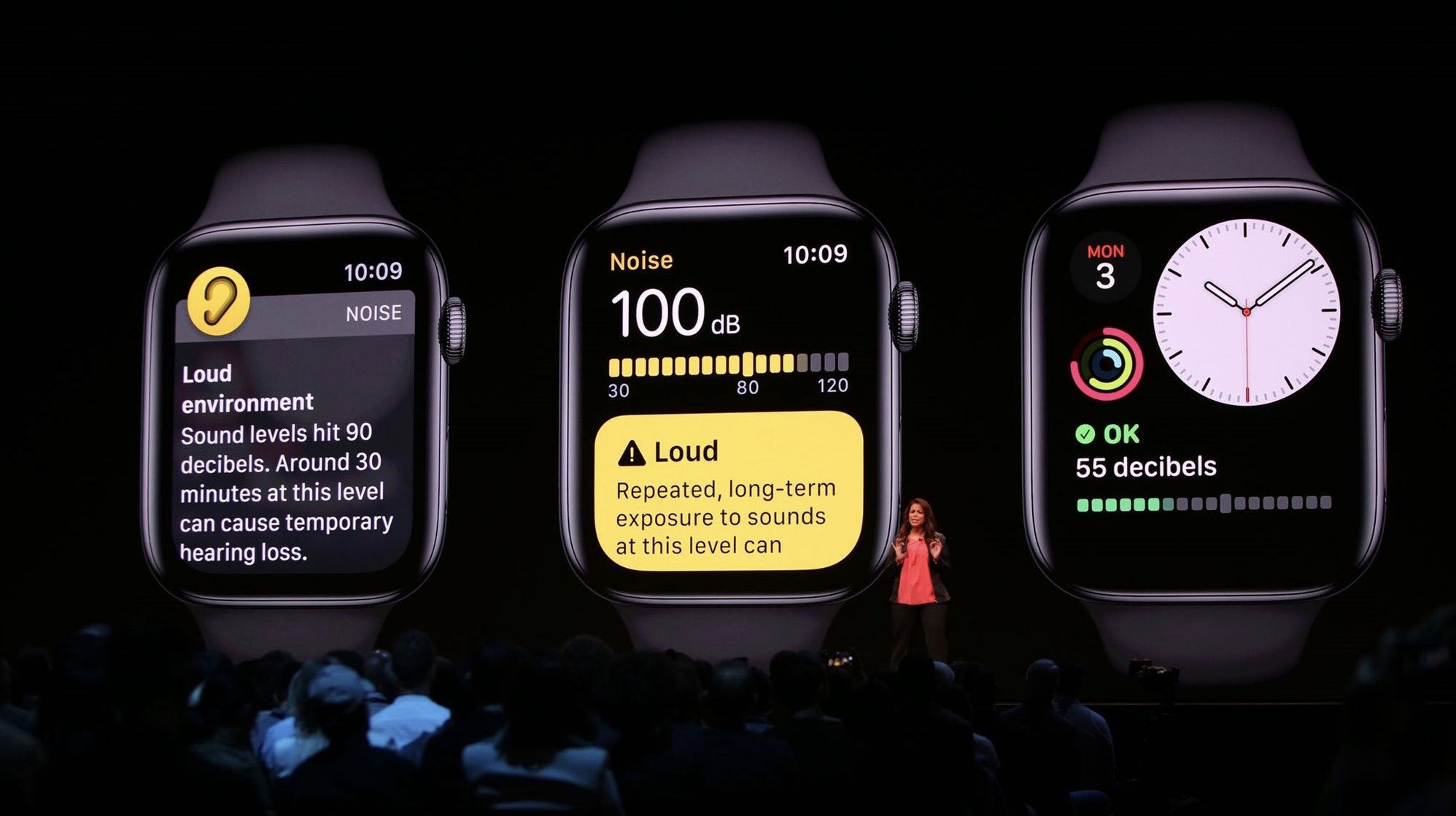 Deeper Dive: Dissecting Apple's WWDC 2019 Keynote Address