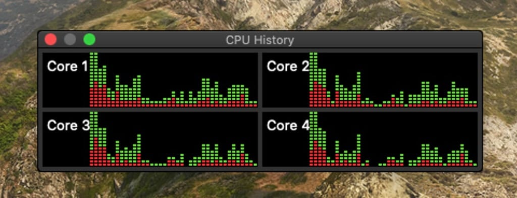 Activity Monitor's CPU History monitor window.