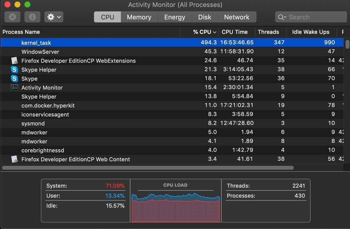 "Image via ""Adam"" on StackExchange showing the macOS kernel_task dominating CPU usage"