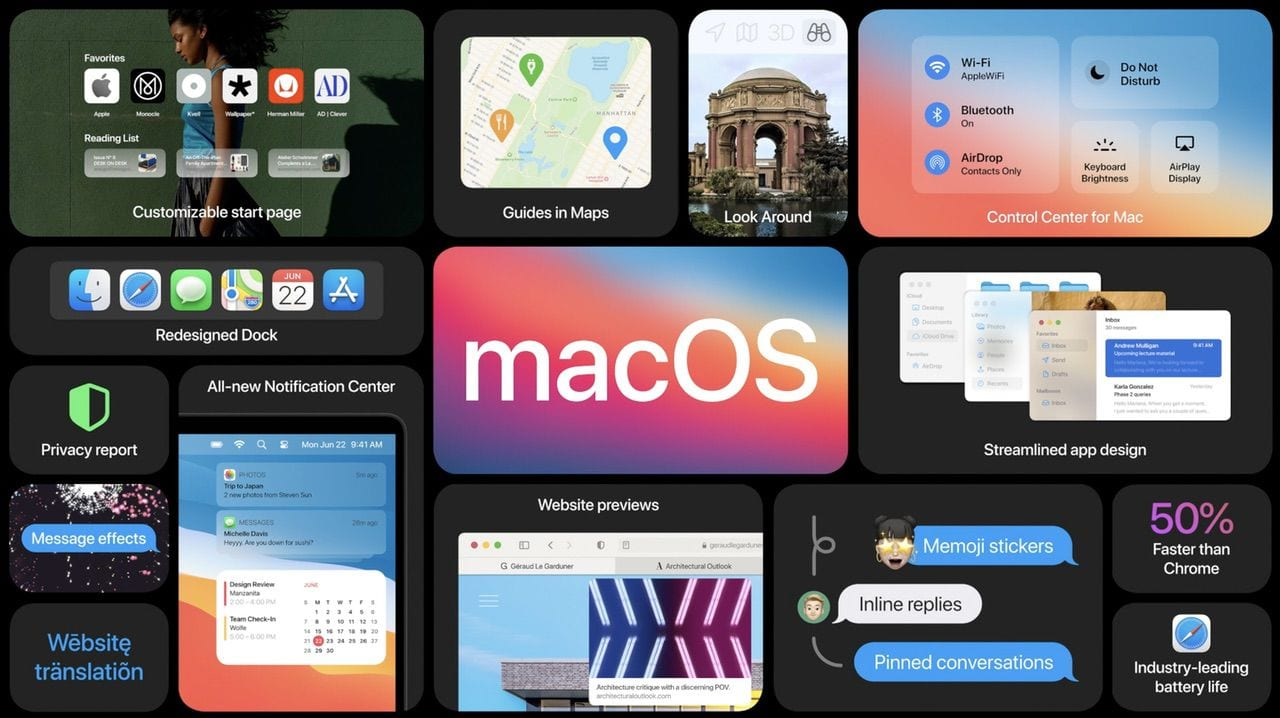 A roundup of macOS 11 Big Sur features