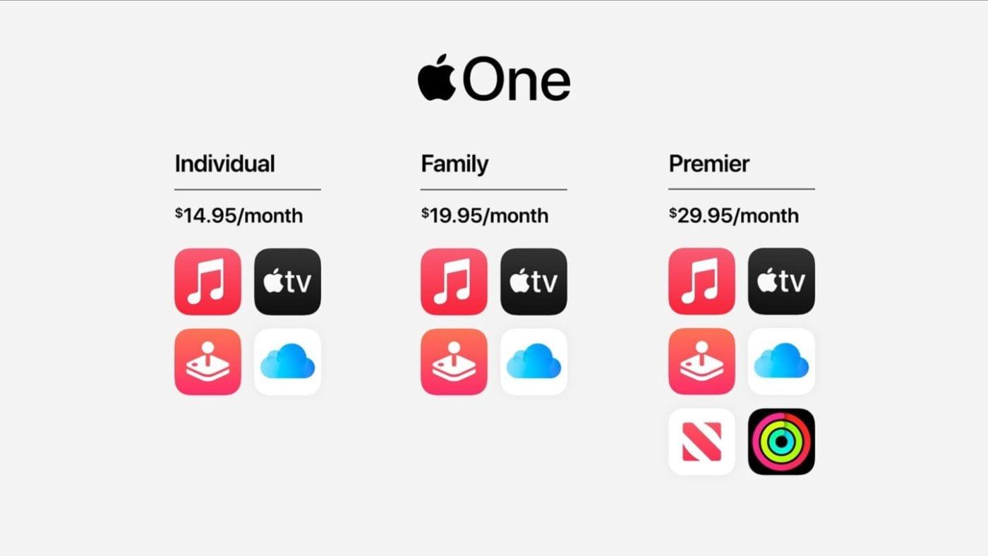 Apple One subscription service list