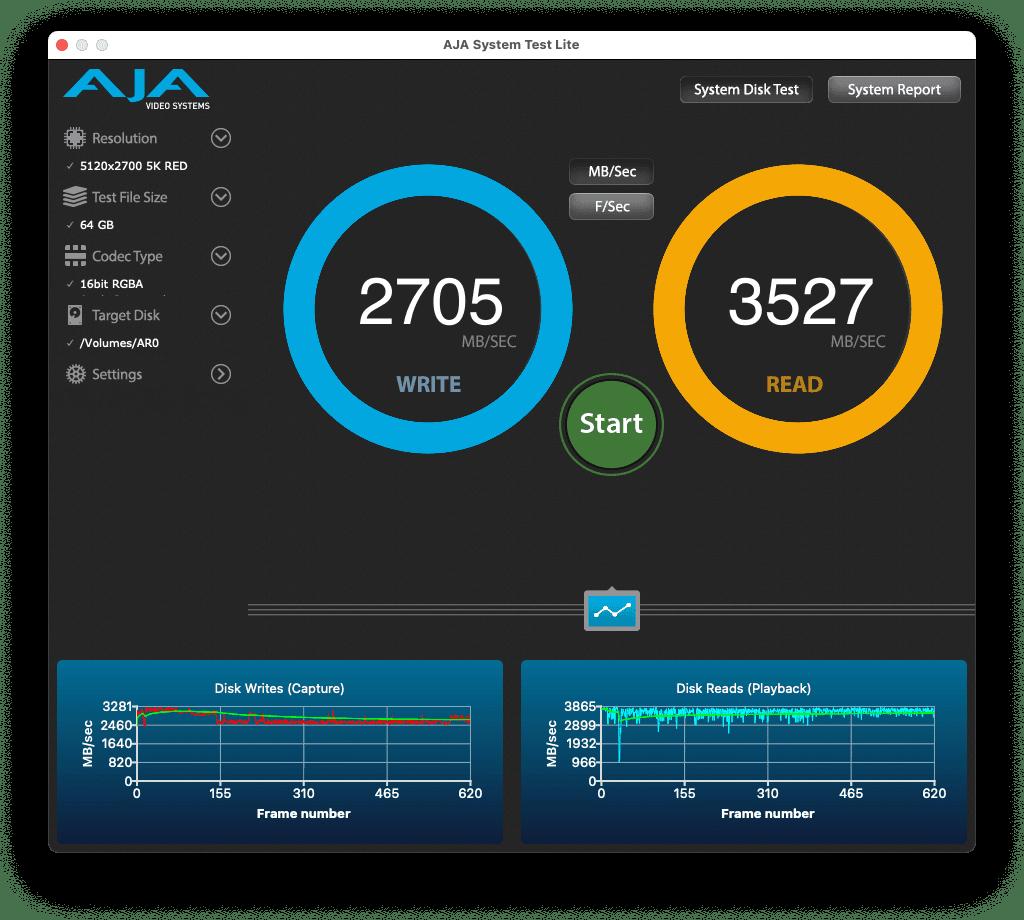 M1 Mac mini AJA Performance Test Results
