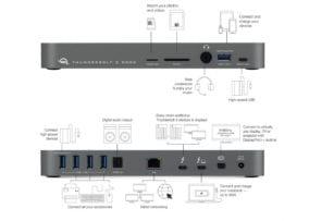 OWC Thunderbolt 3 Dock showing each port with descriptions