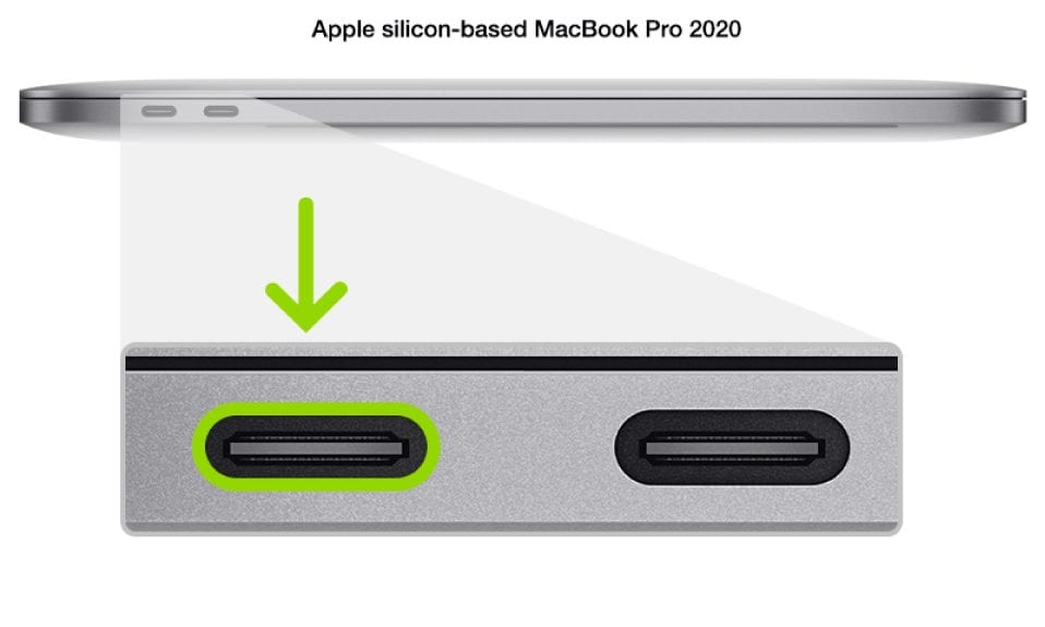 Diagram highlighting left rear connector on a MacBook Pro