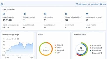 Acronis Dashboard