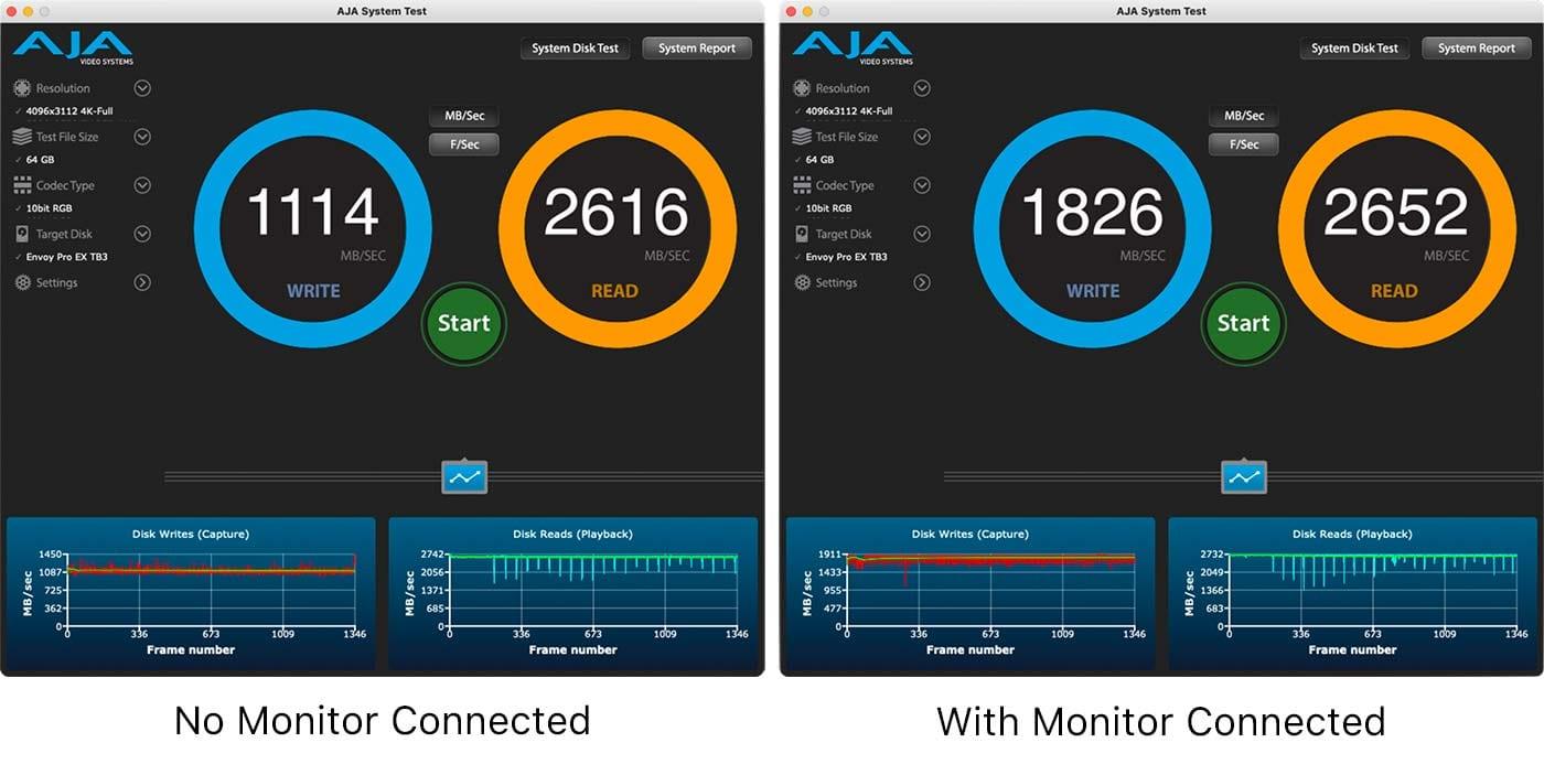AJA Speed Test - read and write speeds on an M1 Mac