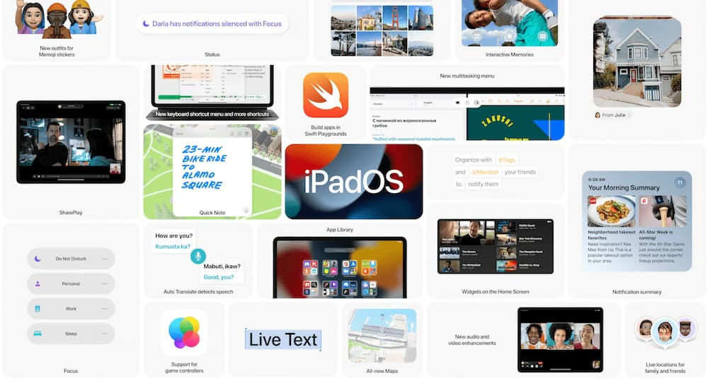 An overview slide for iPadOS 15. Image via Apple