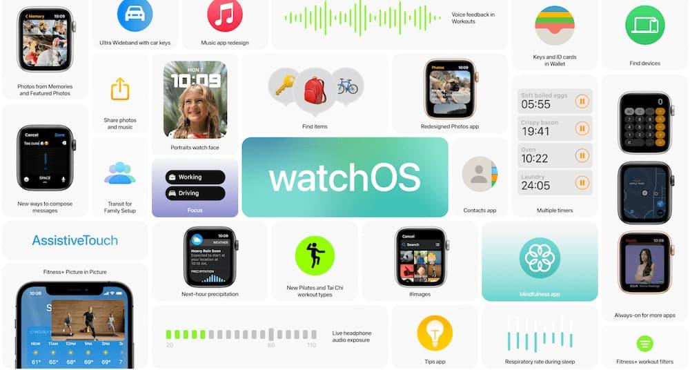 watchOS 8 features. Image via Apple