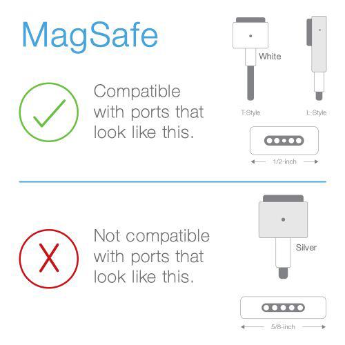 Superb Magsafe Power Adapter 60W For Apple Macbook Pro Wiring Digital Resources Inamasemecshebarightsorg