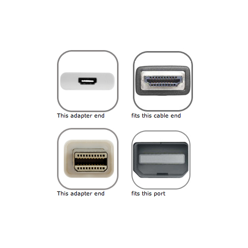 Kanex IADAPTV2 iAdapt V2 - Mini displayport to HDMI -Best for Apple Macbook Air /Pro /Surface Pro3