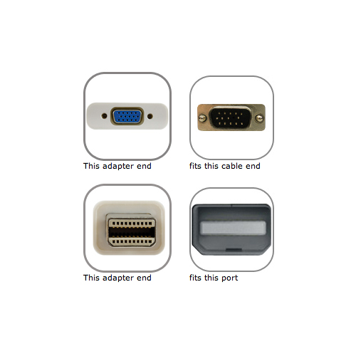 Newertech Mini Displayport Amp Thunderbolt To Vga At