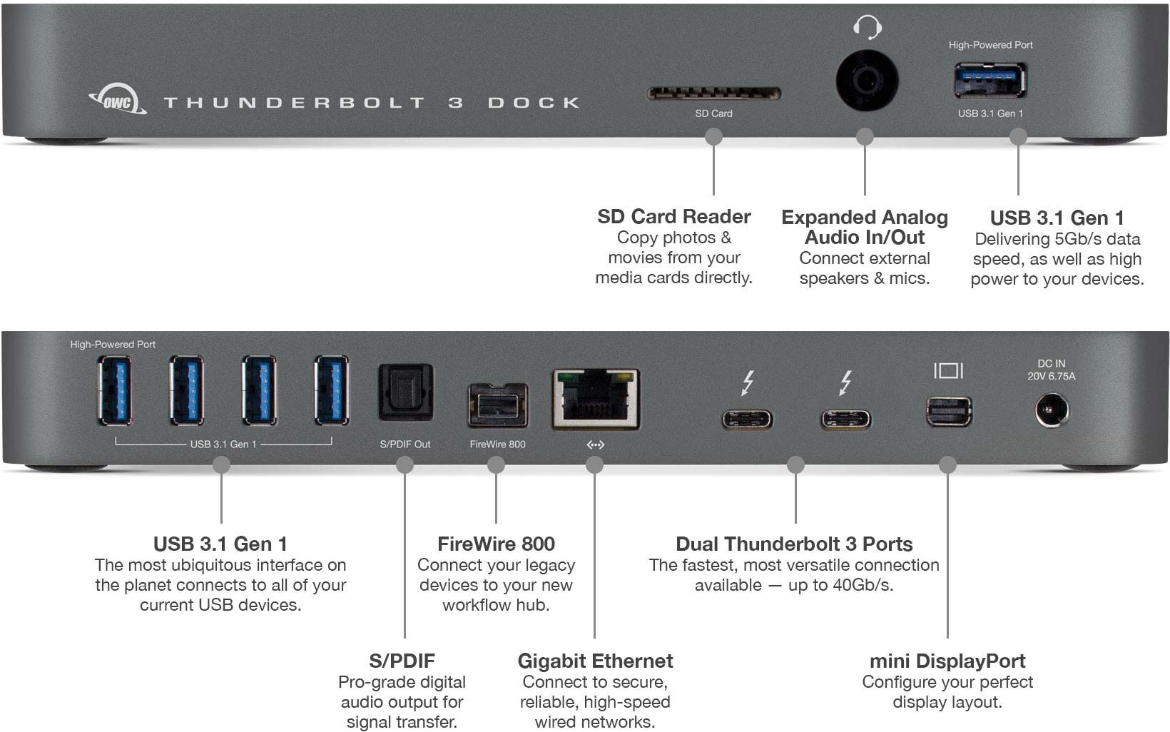 Owc thunderbolt 3 dock - Is the thunderbolt port a mini displayport ...